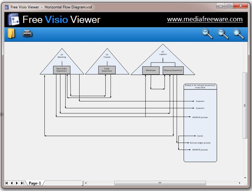 Click to view Free Visio Viewer screenshots